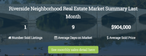 Princeton Riverside real estate market update